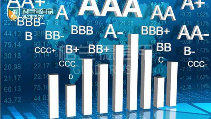 国外三大信用评价指标体系是什么?